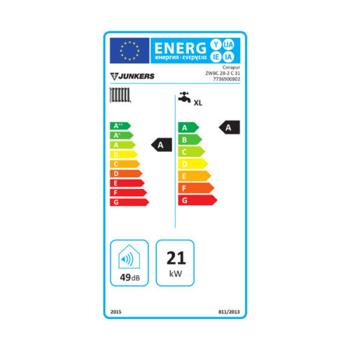 ETIQUETA ENERGETICA CERAPUR COMFORT ZWBC28-2C