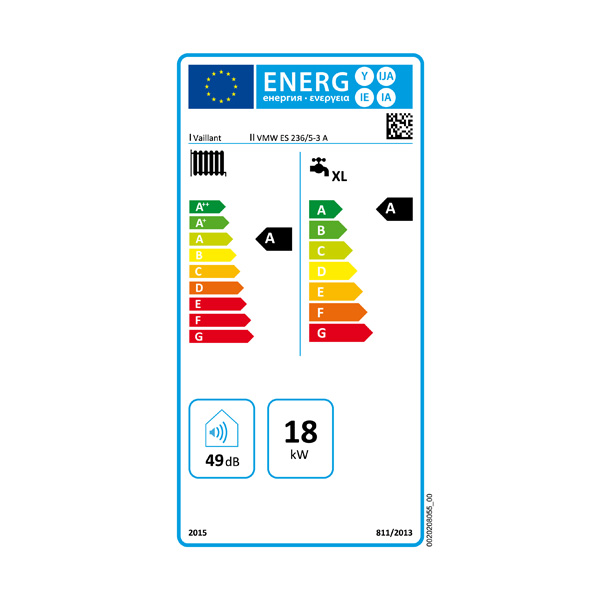 ETIQUETA ENERGETICA ECOTEC PLUS VMW 236 5-5